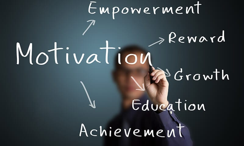 role of motivation in employee retention Role of leaders in employee retention the role played by a leader in employee retention is very important than the role played by a manager employee retention includes various steps taken to satisfy the employees so that they stay with the organization for a longer duration.