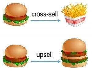 How Upselling and Cross-Selling Can Dramatically Increase Sales Rep Orders