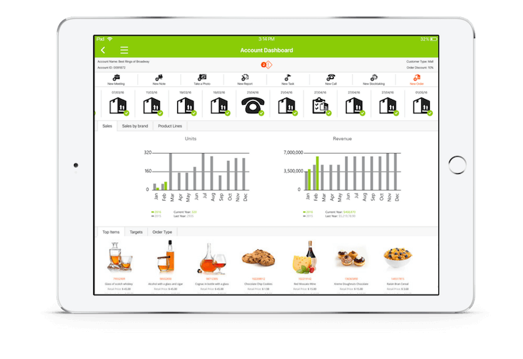 Food dashboard